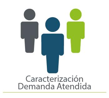 Caracterización de la demanda atendida en Clínica del Norte